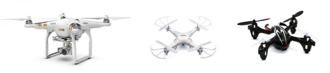 Drone Ecommerce Share