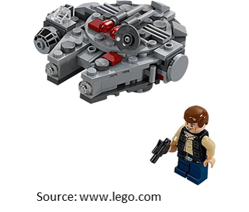 Popular Lego Star Wars Toys